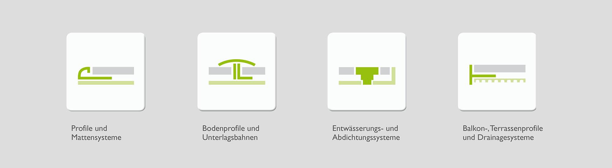 PROLINE Piktogramme Imagebroschüre – Werbeagentur Lehnstein Koblenz Referenzen